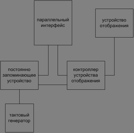 разработка электрической схемы устройства