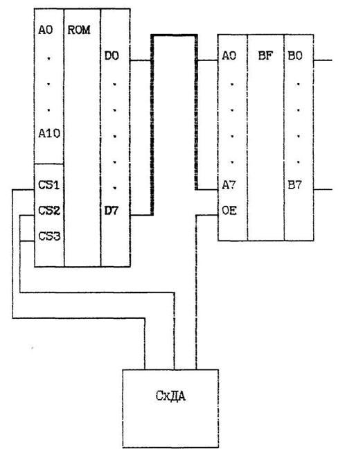Курсовая работа: Разработка электрической структурной, функциональной, принципиальной схем учебного комплекса по...